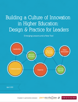 BUILDING A CULTURE OF INNOVATION IN HIGHER ED,  APRIL 2015