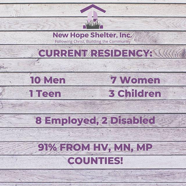 #newhopeshelterks #newtonkansas #harveycounty #marioncountyks #mcphersoncounty