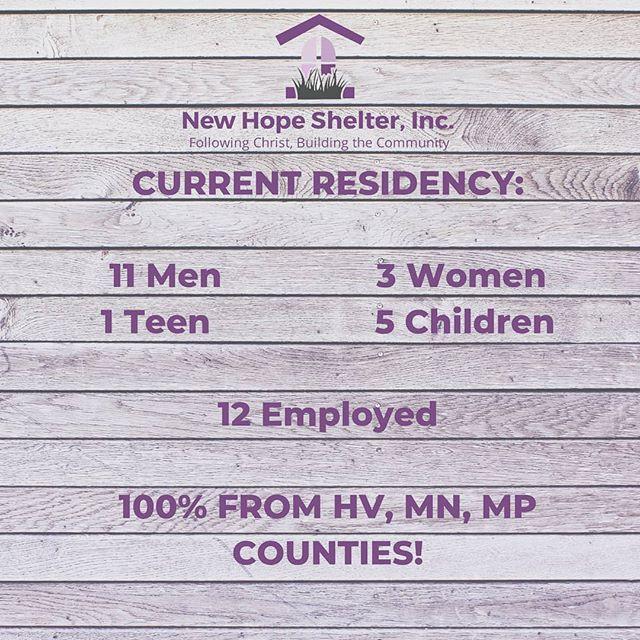 #newhopeshelterks #newtonkansas #harveycounty #mcphersoncounty #marioncountyks