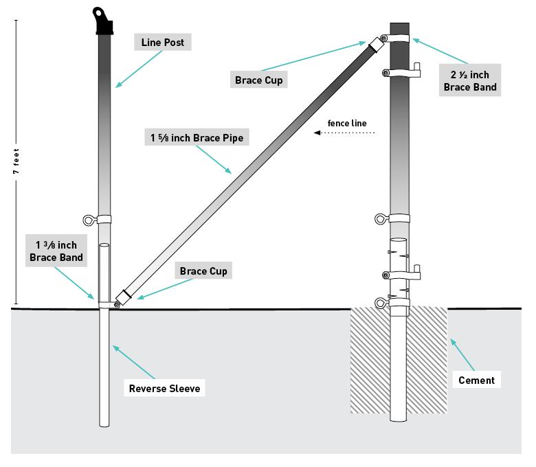 Deer Fence Driveway gate brace pipe installation