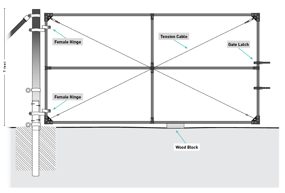 Deer fence Driveway Gate mounting instructions