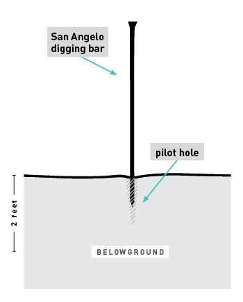 deer fence pilot hole