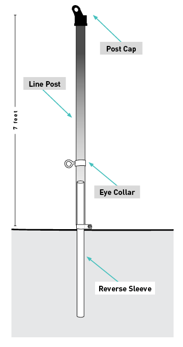 deer fence post tension cable connectors
