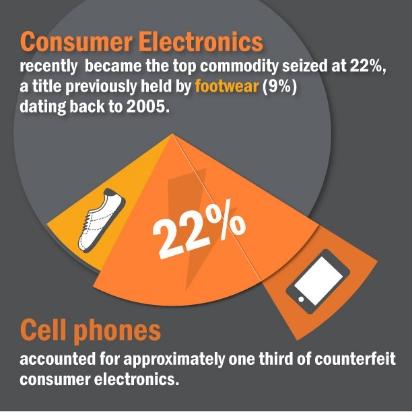 ConsumerElec.jpg