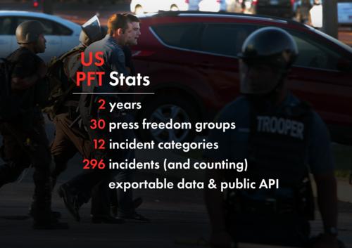 Press Freedom Tracker — Rosie Raizen