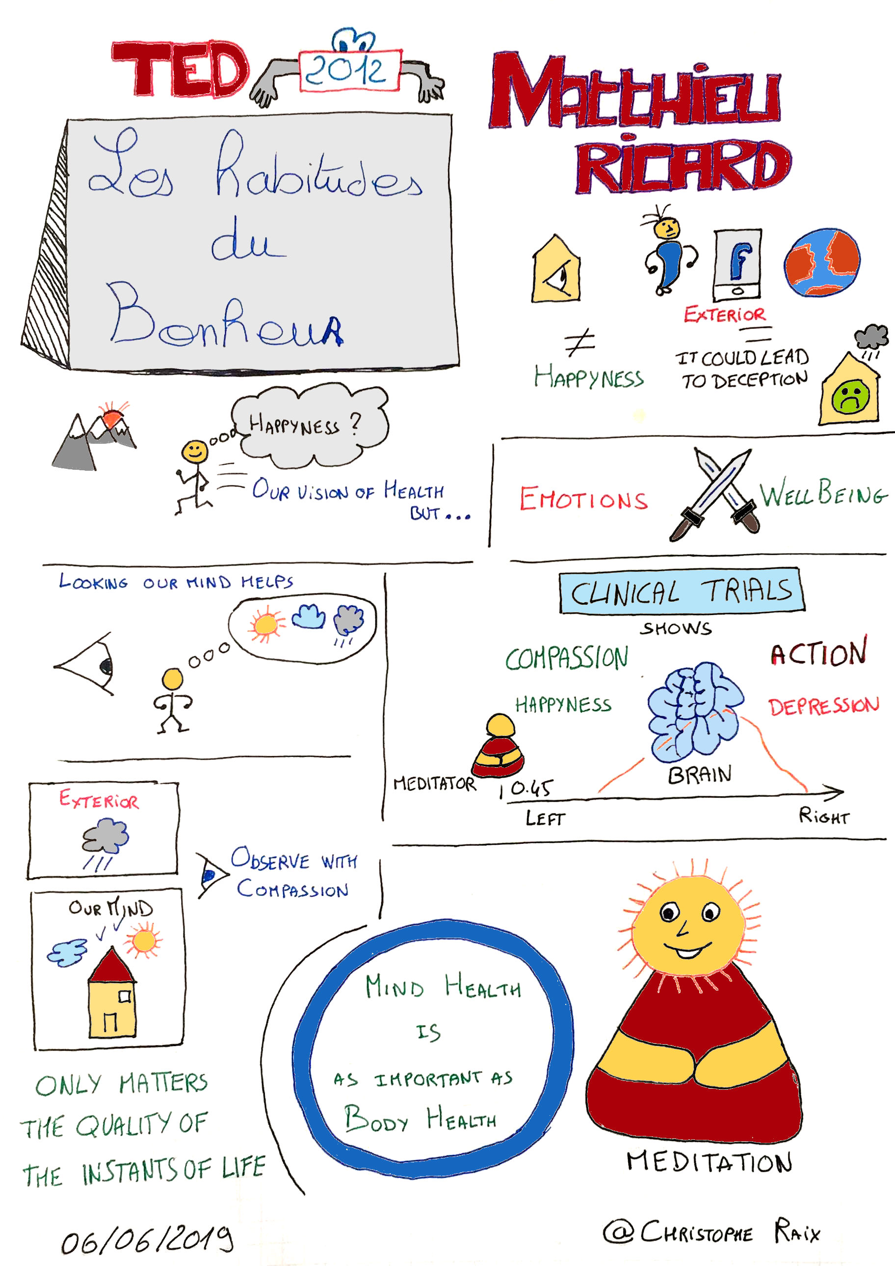 Sketchnote_MatthieuRicard_TED_CR