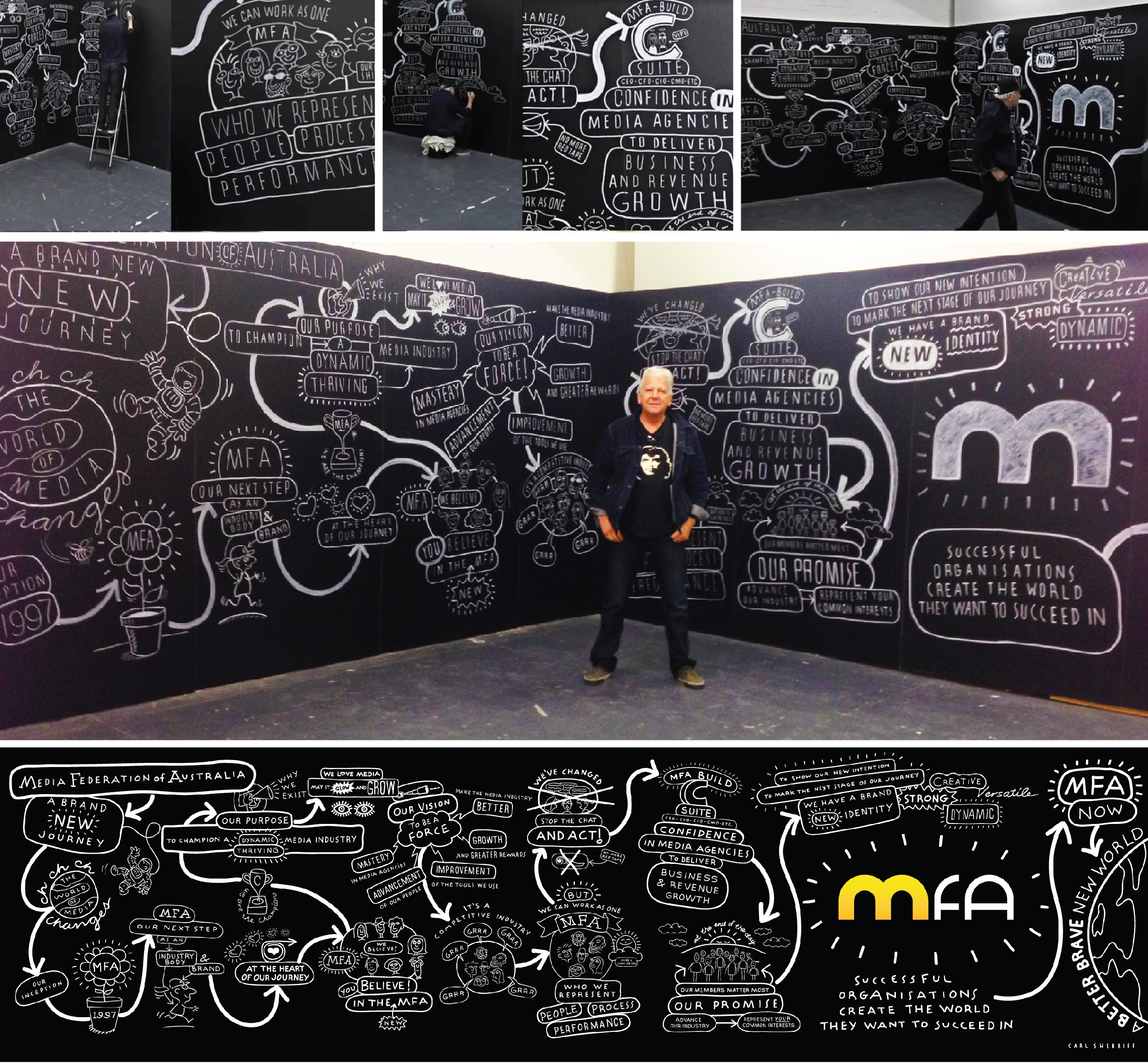 Two days of drawing to create a mural for the  MFA  New Brand Launch and a refined graphic for all staff. Brand blueprint by  Richard Sauerman