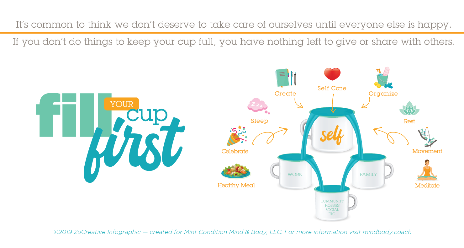Fill-Your-Cup-Infographic HORIZONTAL.png