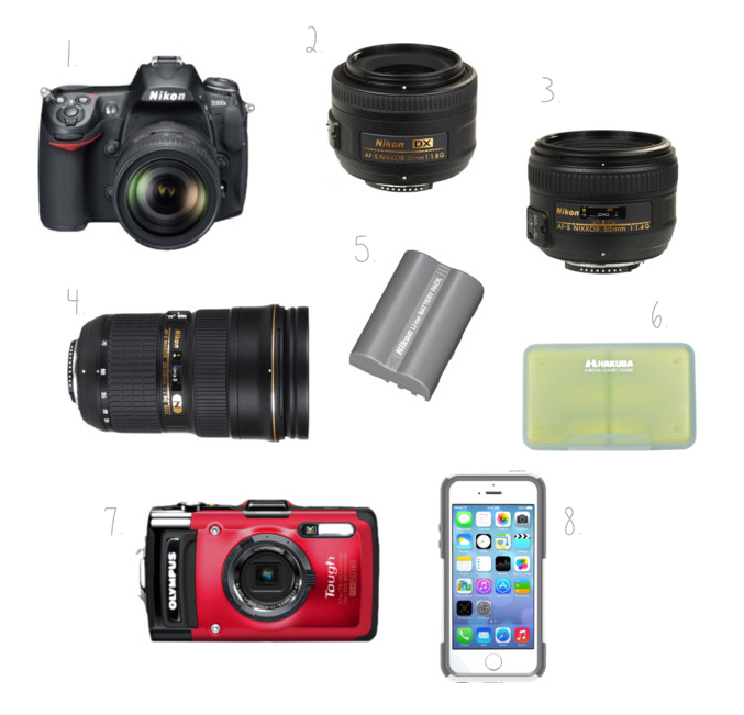 my camera equipment ==> http://tracy-larsen.com/blog/my-camera-equipment/