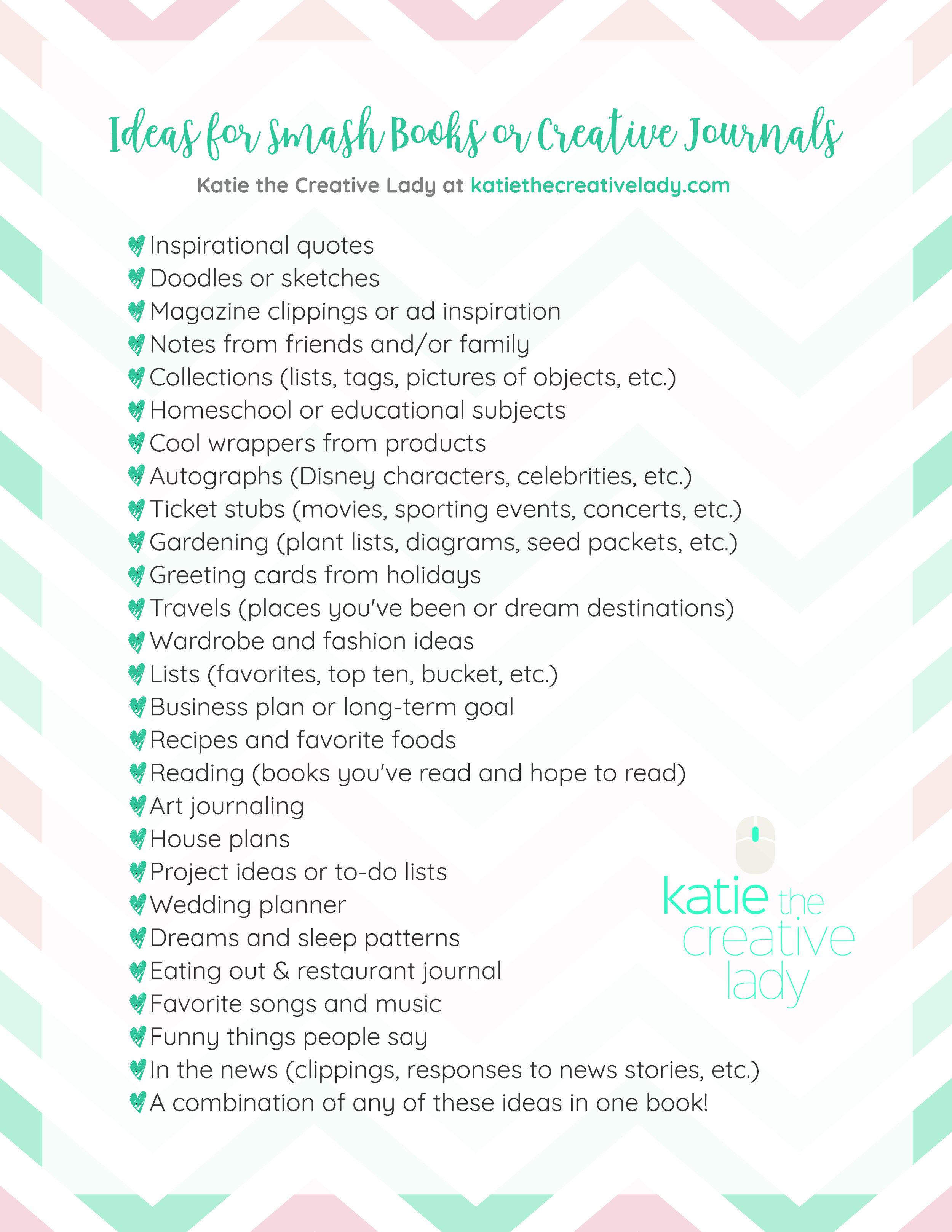 Smash Book Ideas Katie the Creative Lady.jpg