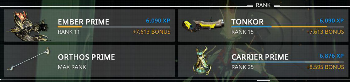 The maxed out Orthos Prime can no longer gain any XP whereas the others will gain more or less XP depending on their usage during the mission.