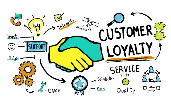 customer loyalty word cloud