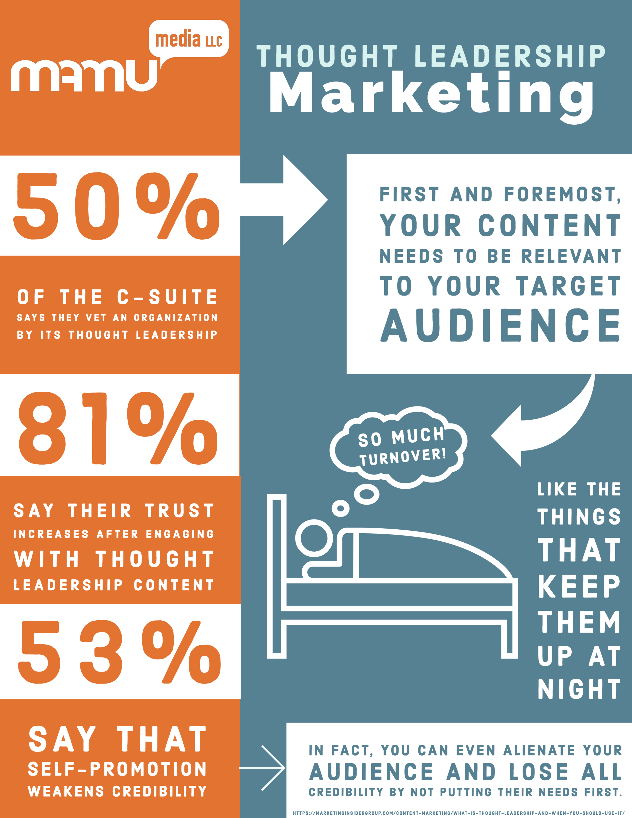 Thought_Leadership_Marketing_Infographic.png