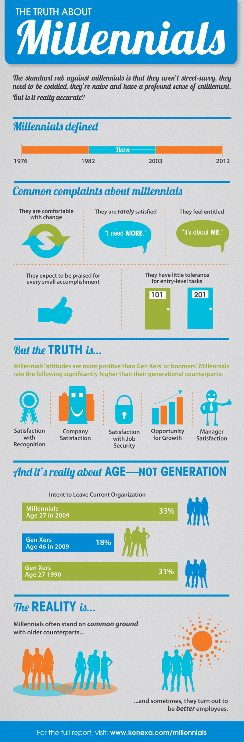 photo credit: infographics.com