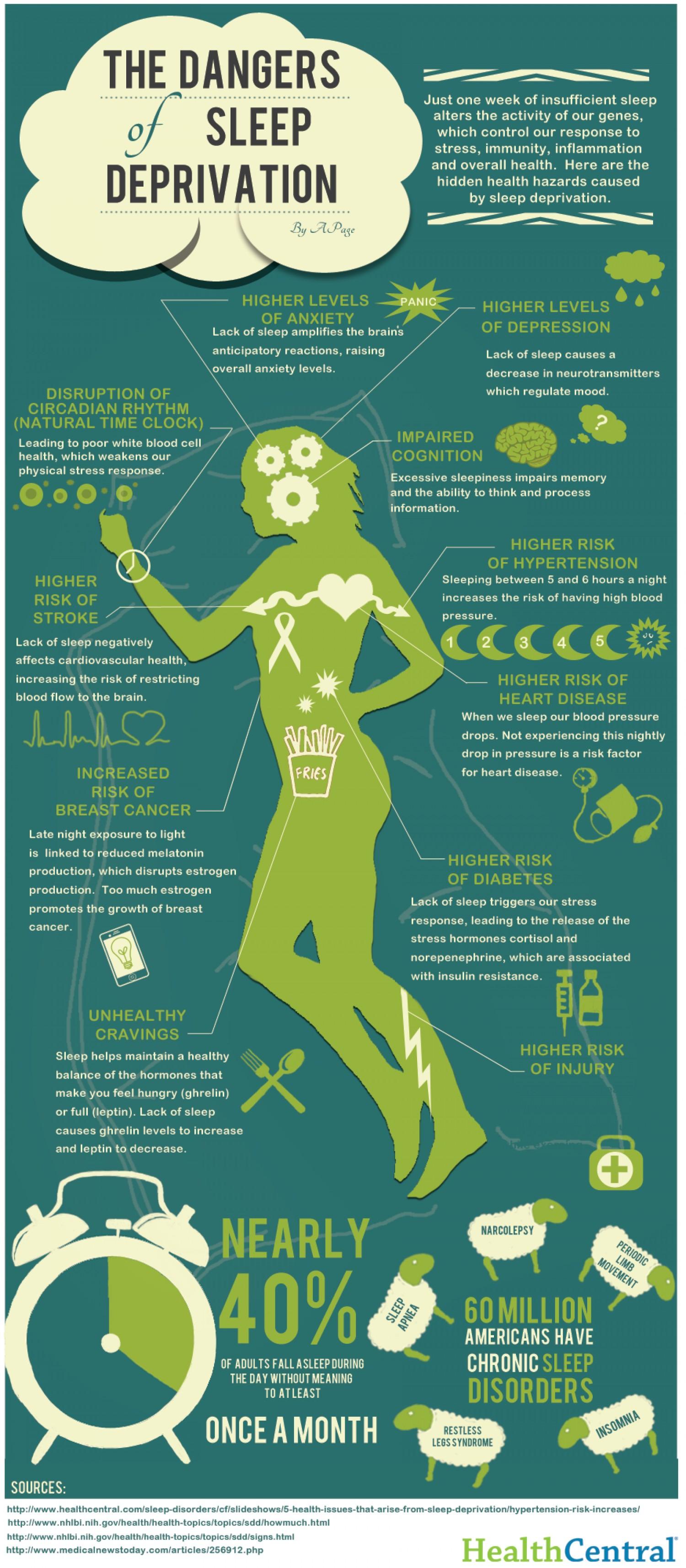 Infographic credit:Netdna-ssl.com