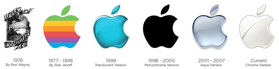 Apple's logo through the years. Photo credit:9to5mac.com