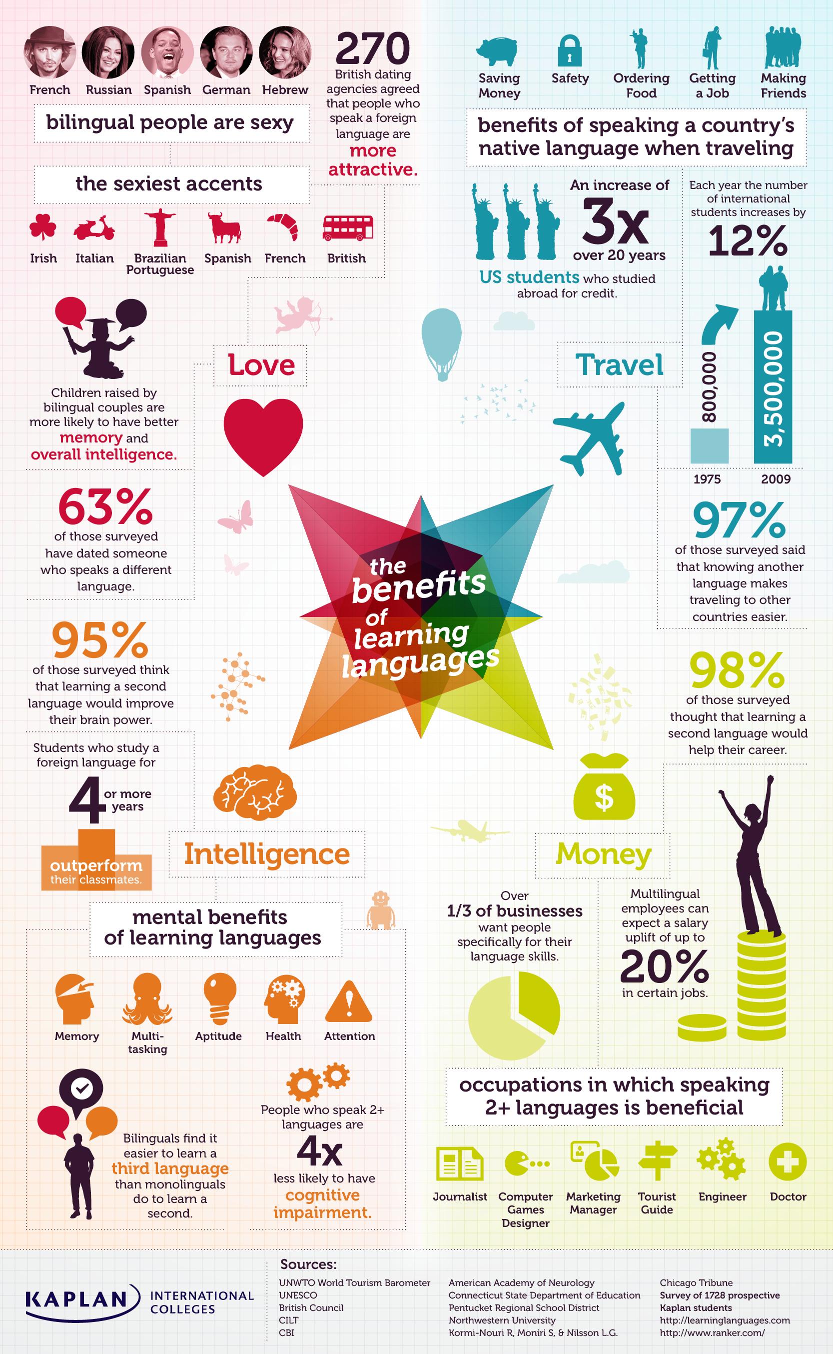 Infographic credit:Netdna-cdn.com