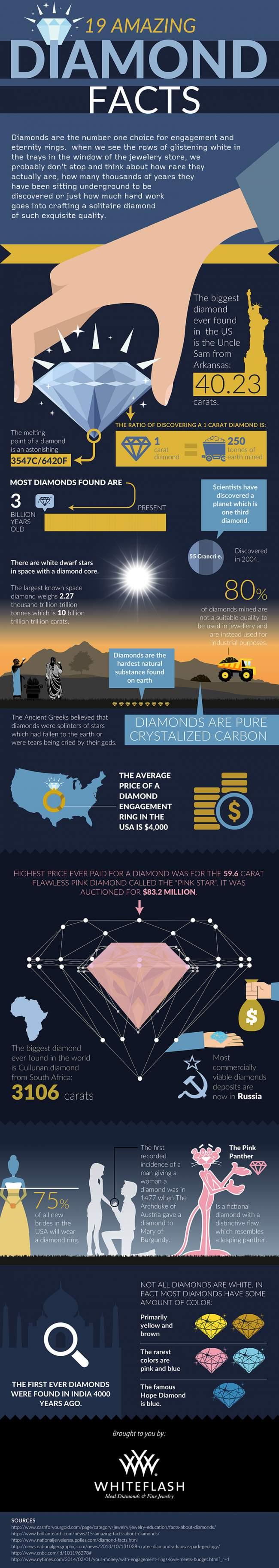 Amazing-Diamond-Facts.jpg