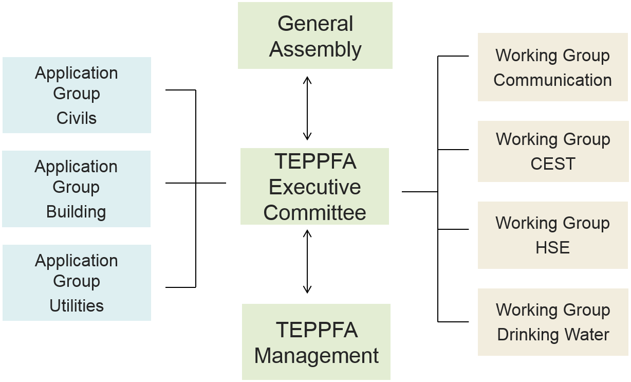 teppfa structure.png