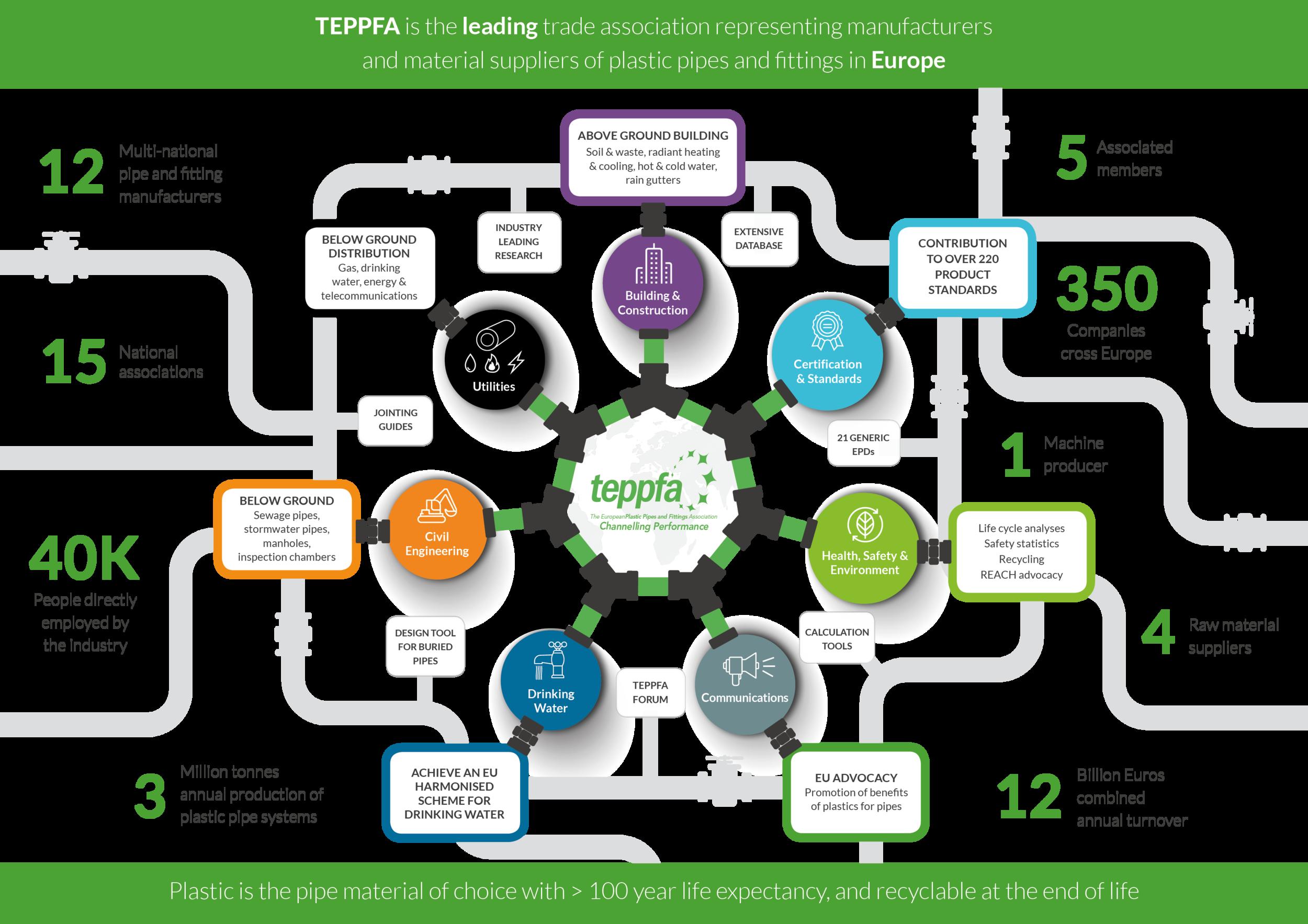 Teppfa infographic A4 final_150dpi (1).png