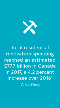 Home Renovations Statistic_EN.png