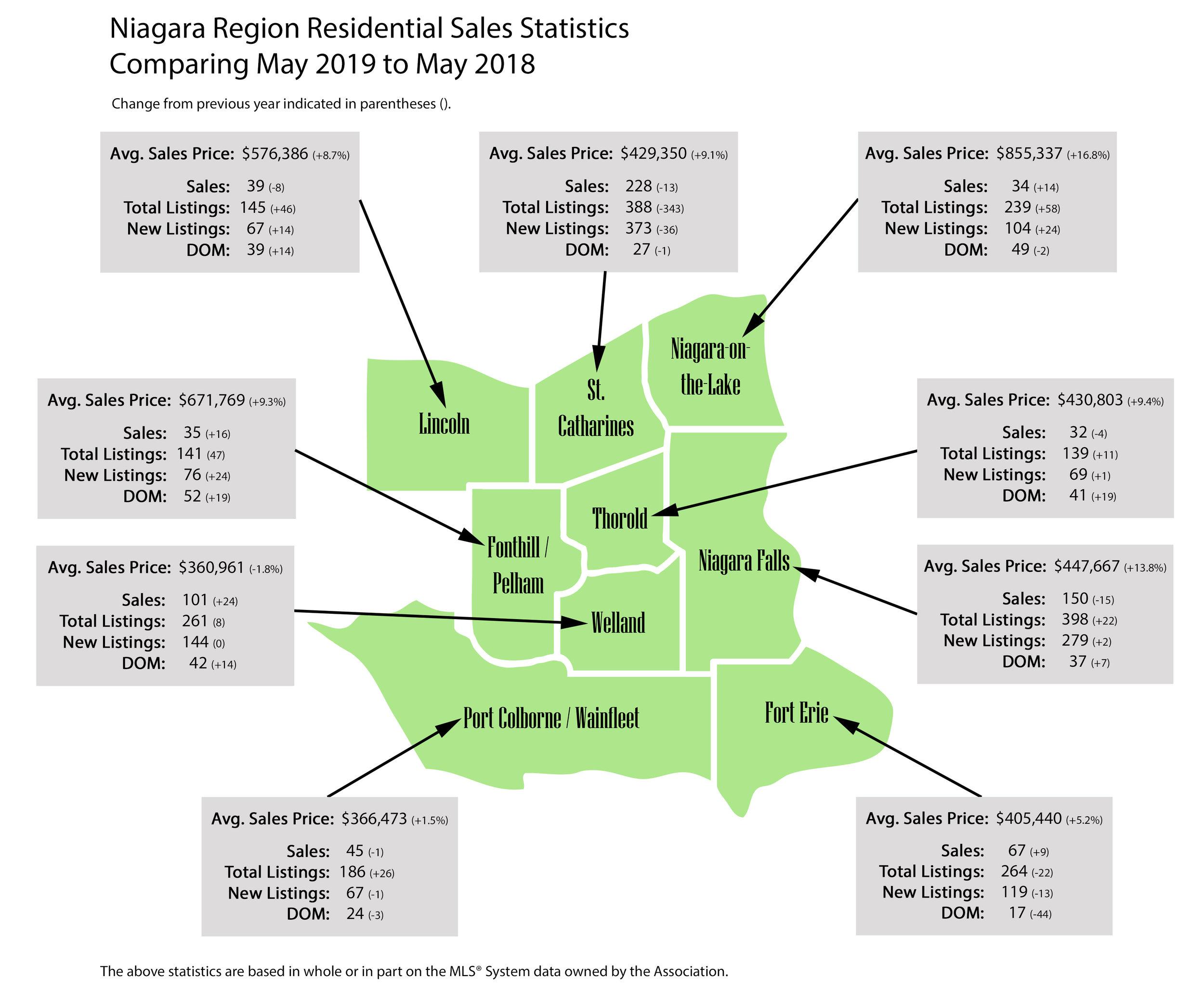 2019 05 Regional Sales Statistics Map.jpg
