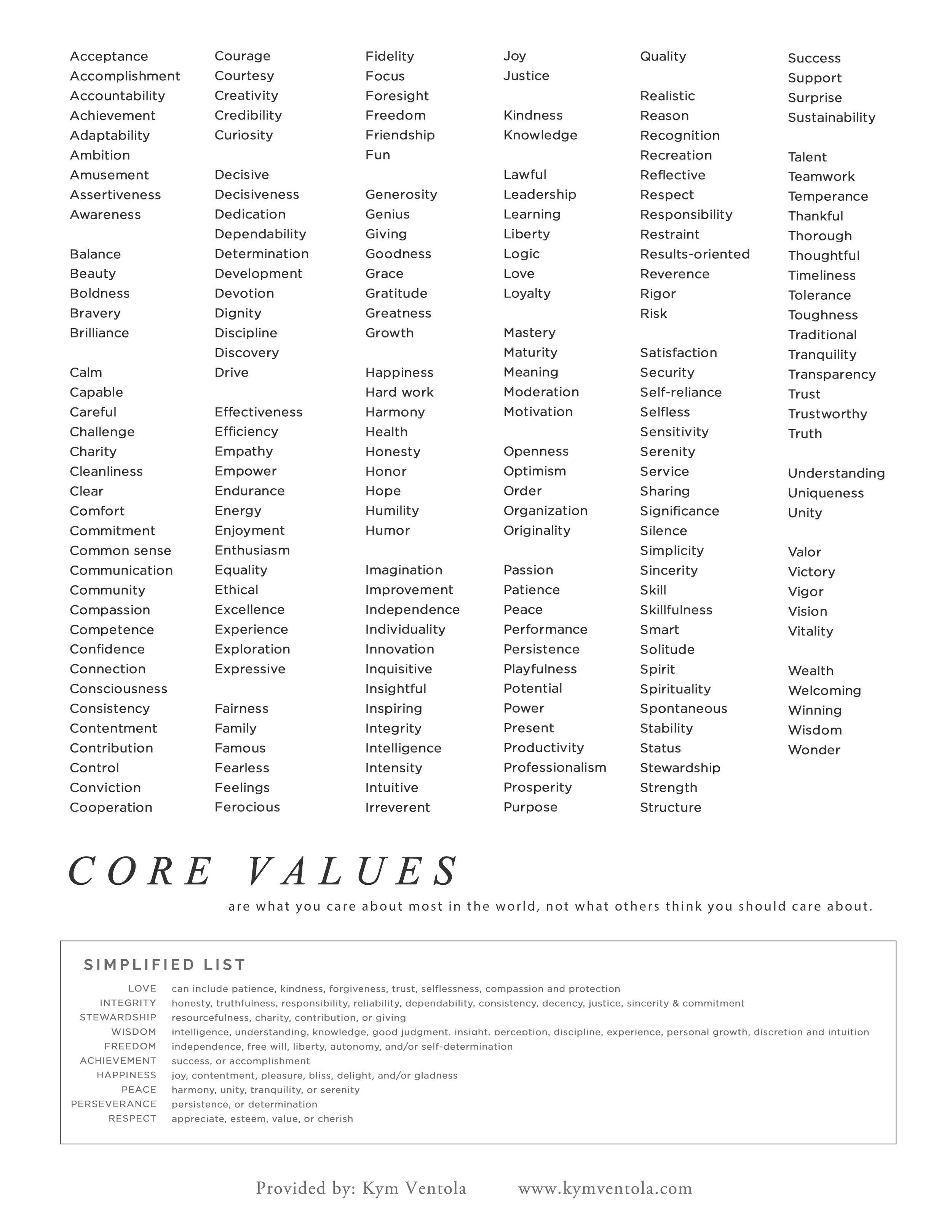 KymVentola Core Values Sheet.jpg
