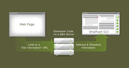 online-shipping-browser-integration-2.jpg