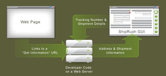online-shipping-browser-integration-3.jpg
