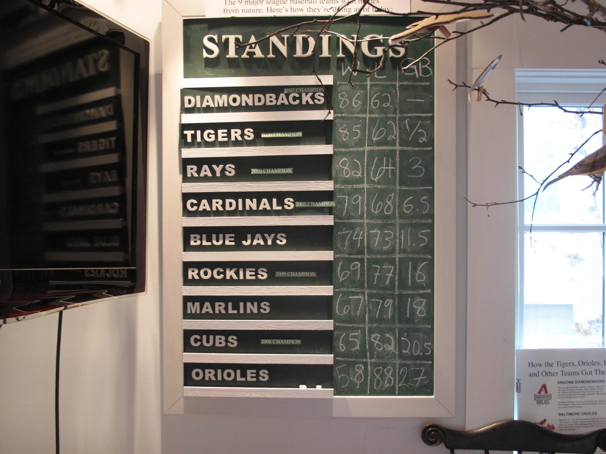The standings before the Tigers' final-month surge.
