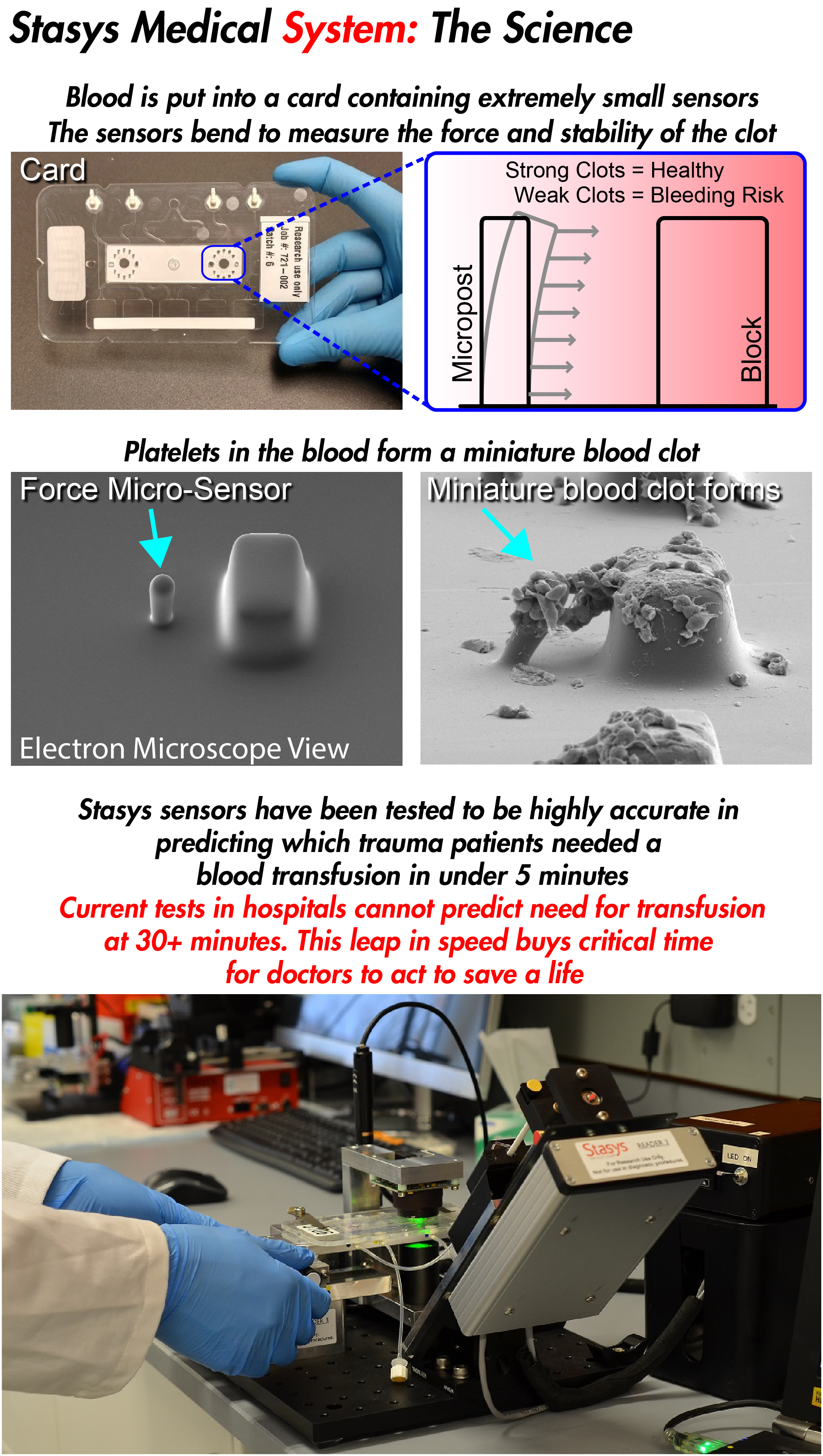 TheScienceTechPage