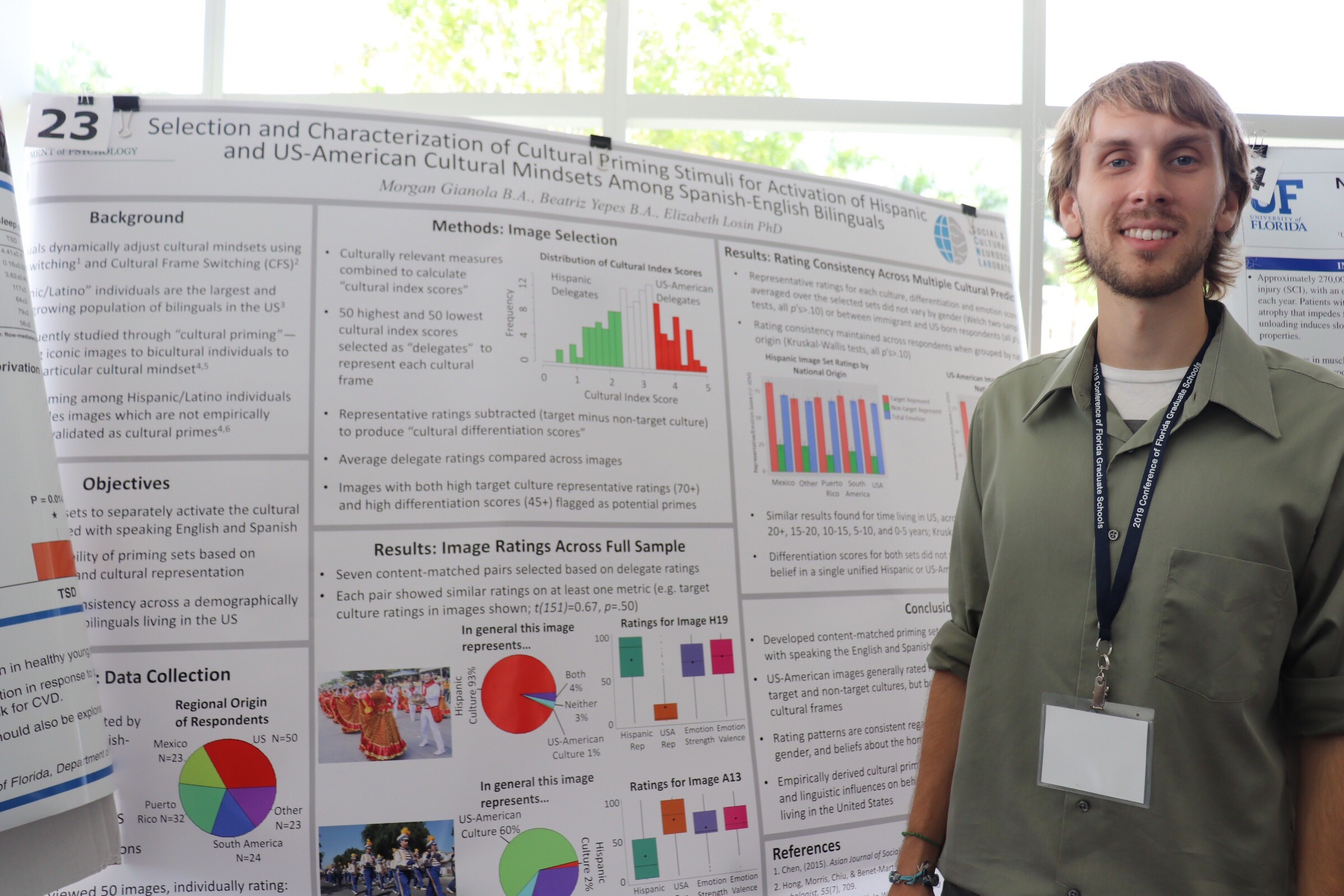Morgan Gianola , a second-year graduate student in our lab, presents his work on a cultural priming stimulus set at the Conference of Florida Graduate Schools.