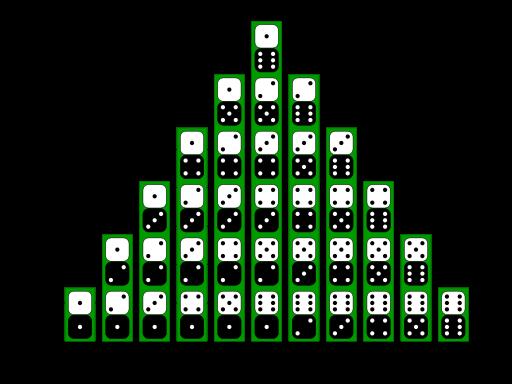 https://en.wikipedia.org/wiki/Probability_distribution#/media/File:Dice_Distribution_(bar).svg