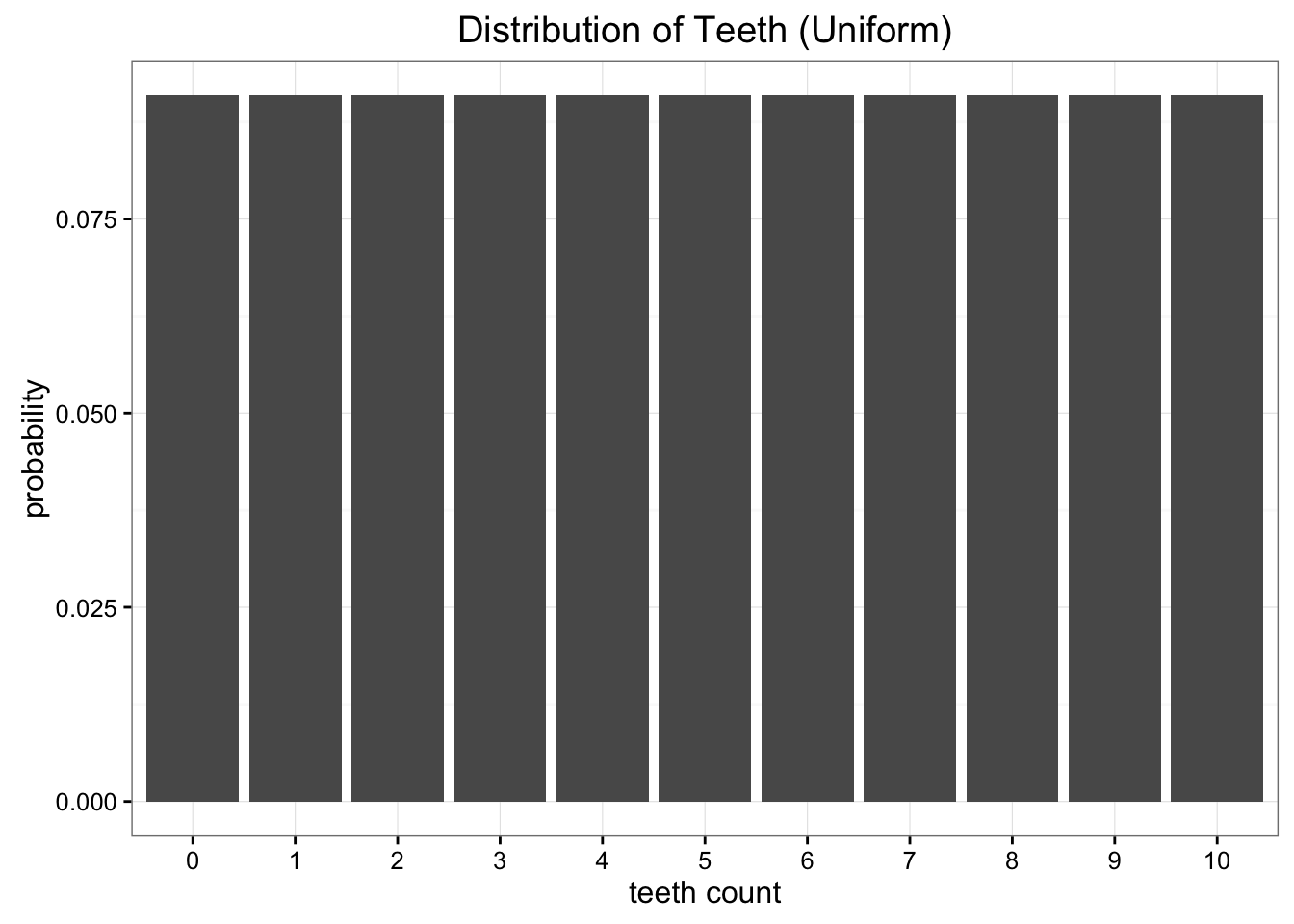 Kullback Leibler Divergence Explained Count Bayesie