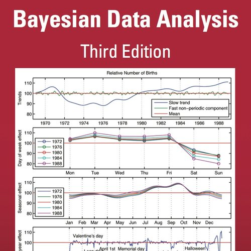 Count Bayesie's Recommended Books in Probability and
