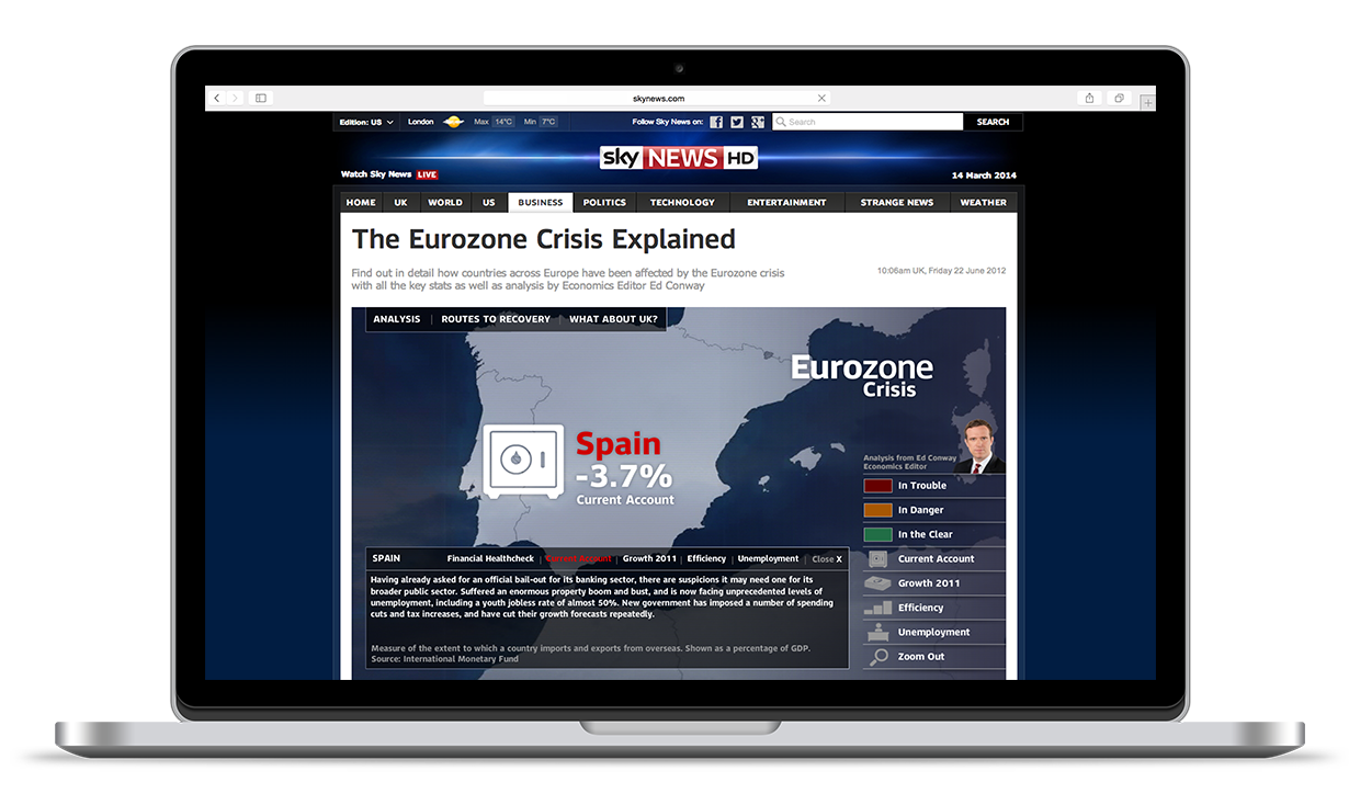SkyNews-Website