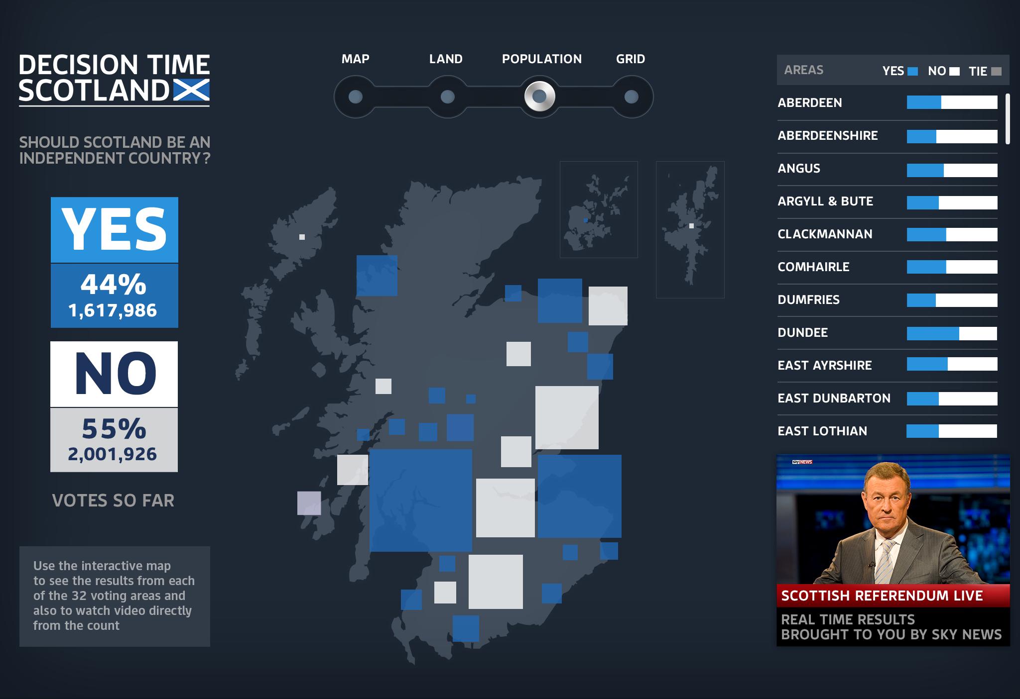 SkyNews-DecisionTimeScotland-4.png