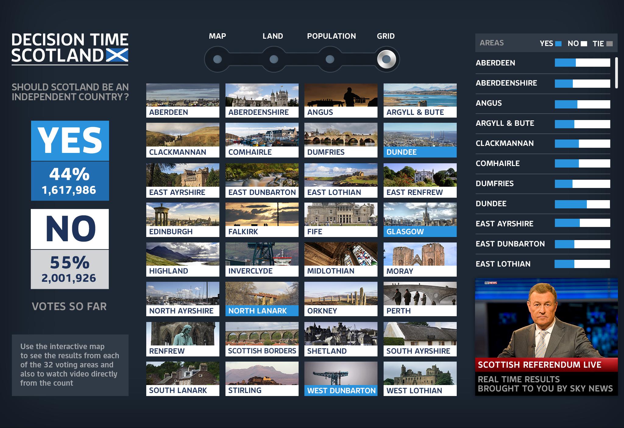 SkyNews-DecisionTimeScotland-5.png