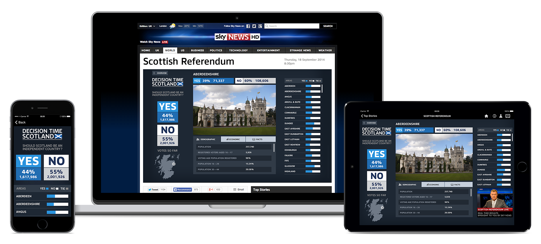 SkyNews-DecisionTimeScotland
