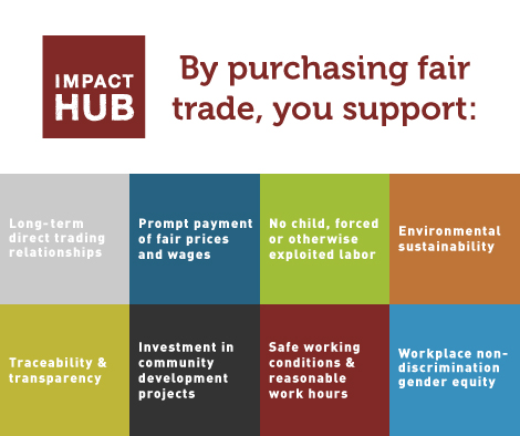 fair-trade-infographic_FB.jpg