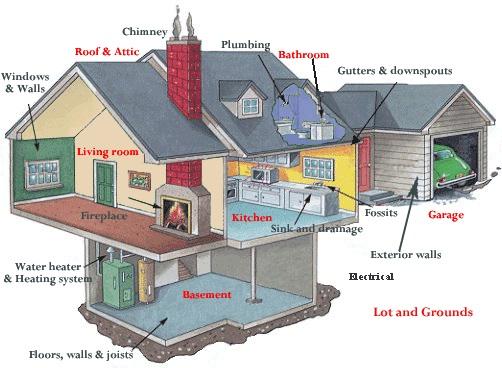 Graphic Courtesy of GoHomeFront.com