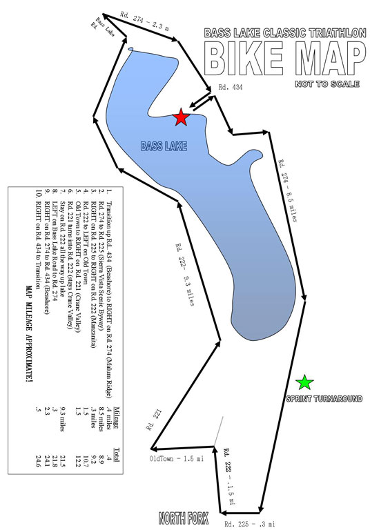 The bike course is identical to the 2013 bike course.