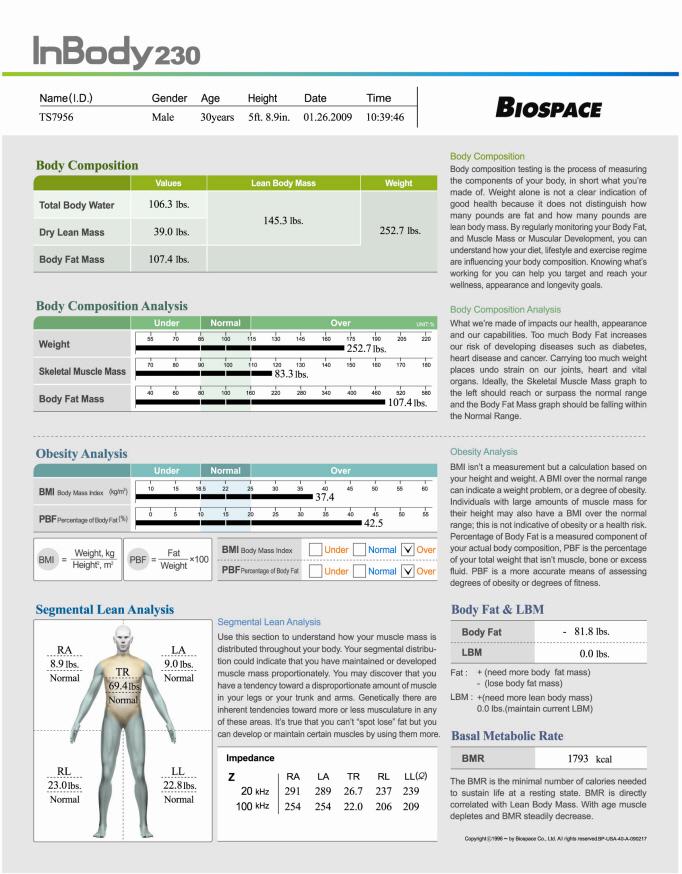 inbody 230 analysis image