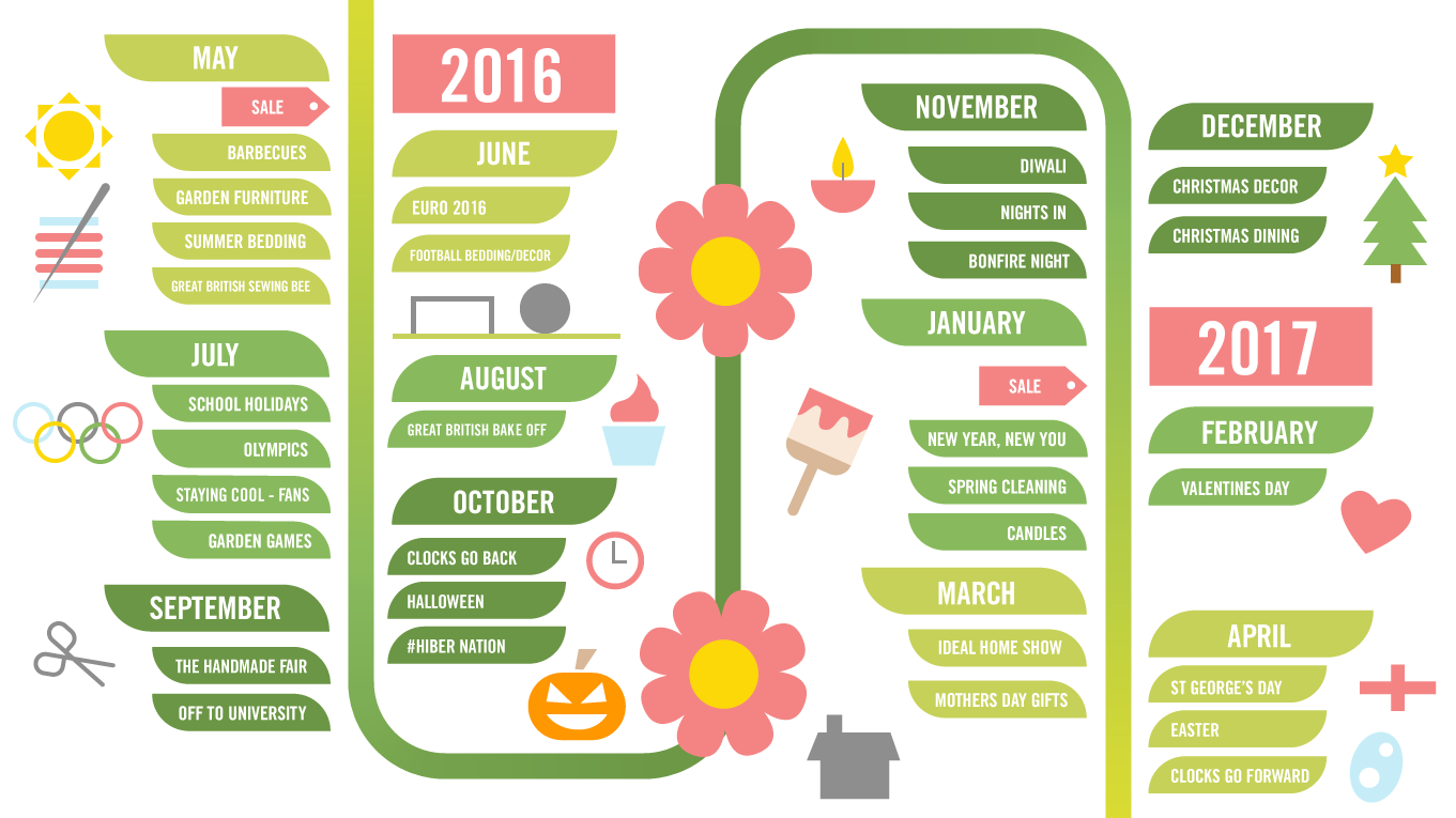 Illustrated content calendar