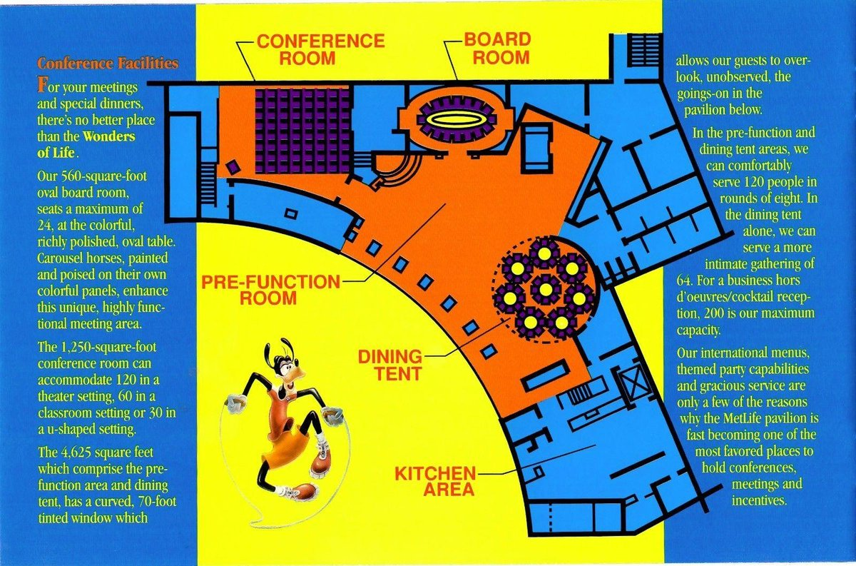 Map of the lounge