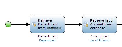 Retrieve the 'Department' needed. In my case, I retrieved the 'Department' of the '%[CurrentUser]%'