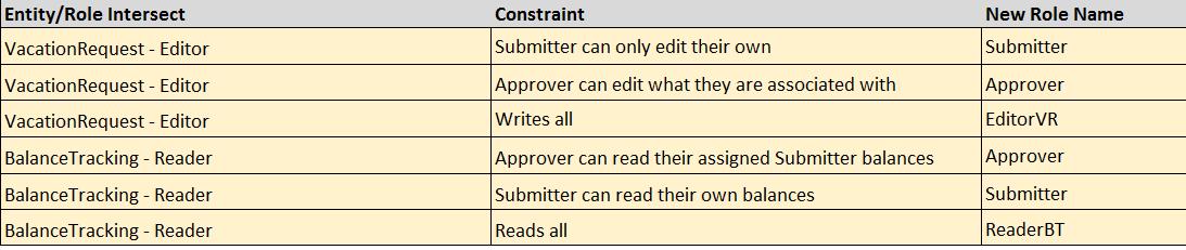 ConstraintIntersectDef.png