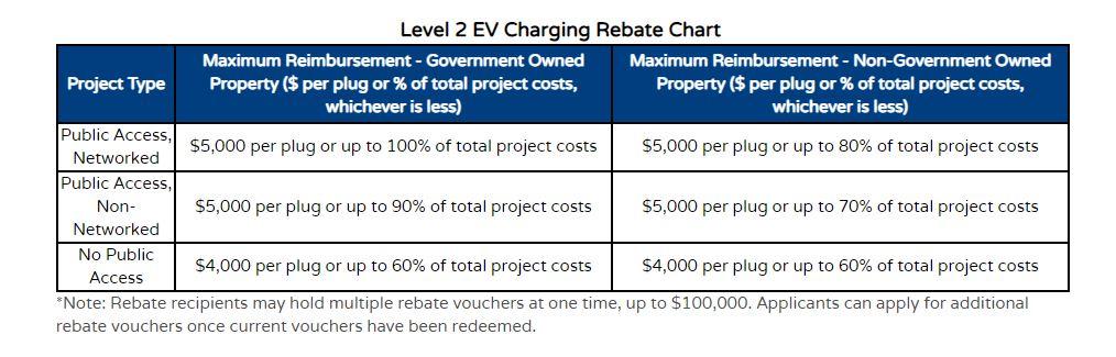 Charging Rebate Chart.JPG