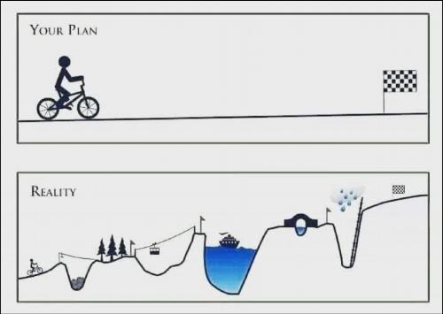 Image Source: http://dobrador.com/your-plan-vs-reality/