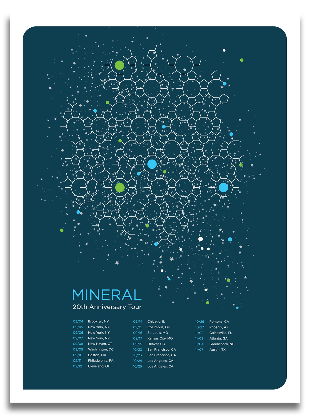 Mineral 20th Anniversary Tour
